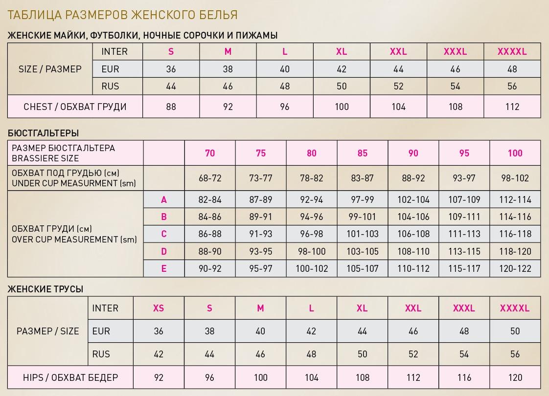 Размеры на женское белье таблица gochu массажер
