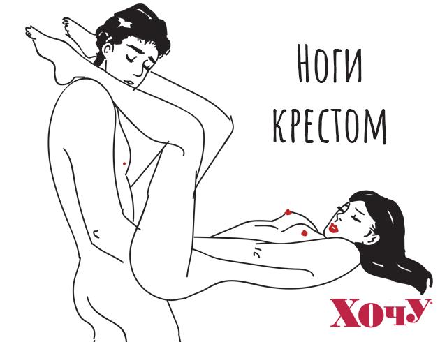 Позы Для Секса В Контакте