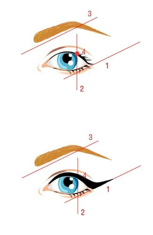 Как сделать красивую стрелку для глаз