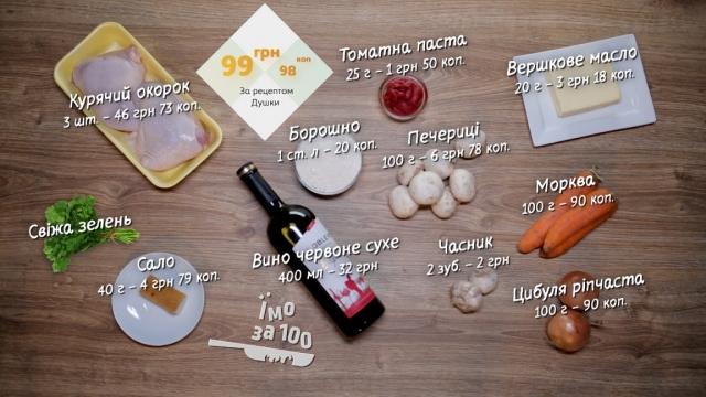 петух в вине рецепт