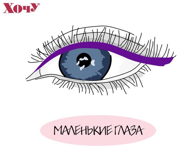 как правильно рисовать стрелки, стрелки на глазах, стрелки, стрелки для маленьких глаз, сделать глаза шире