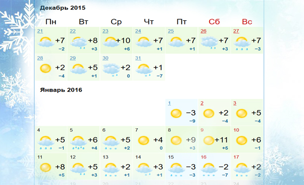 Gismeteo прогноз погоды в