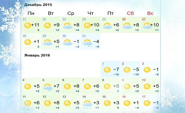Погода в Новый год 2017 в Москве.