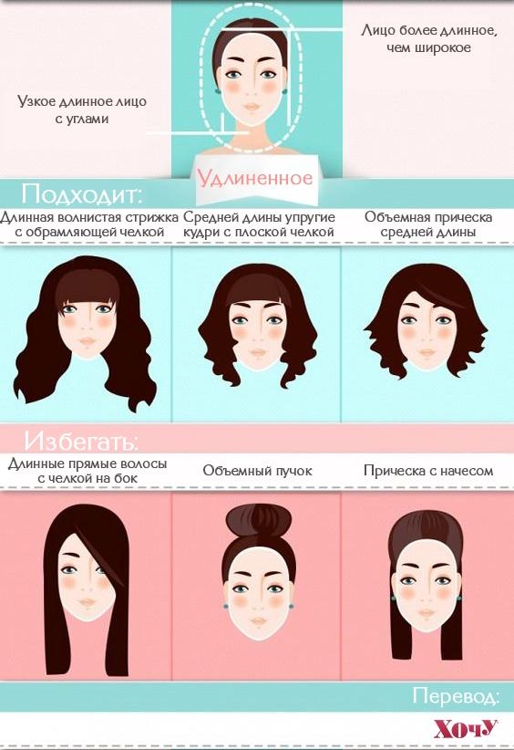 Прическа для удлиненного лица женская
