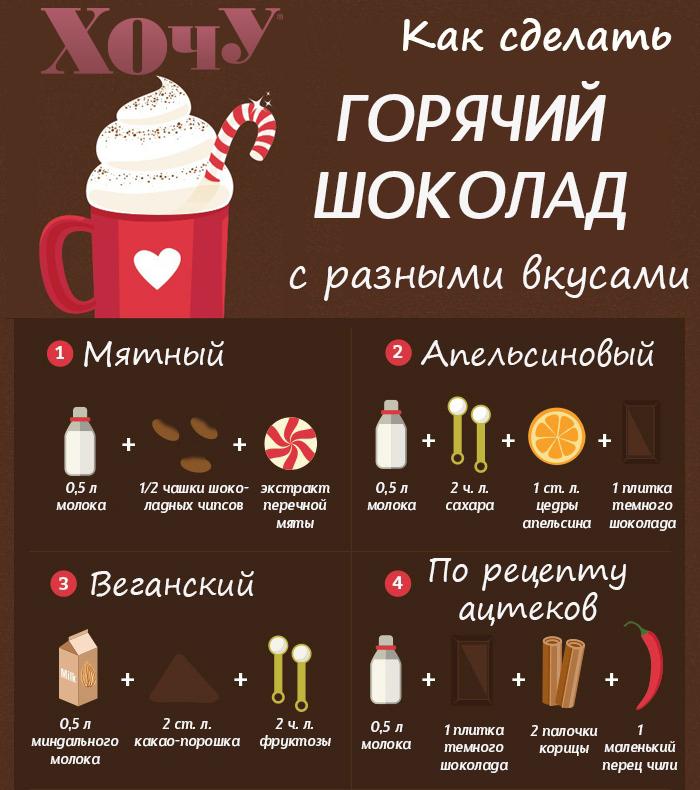 Рецепт горячего шоколада из какао в домашних условиях из какао