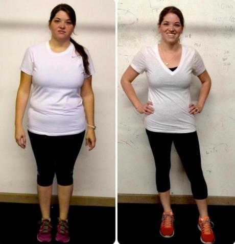 Кето диета отзывы с фото