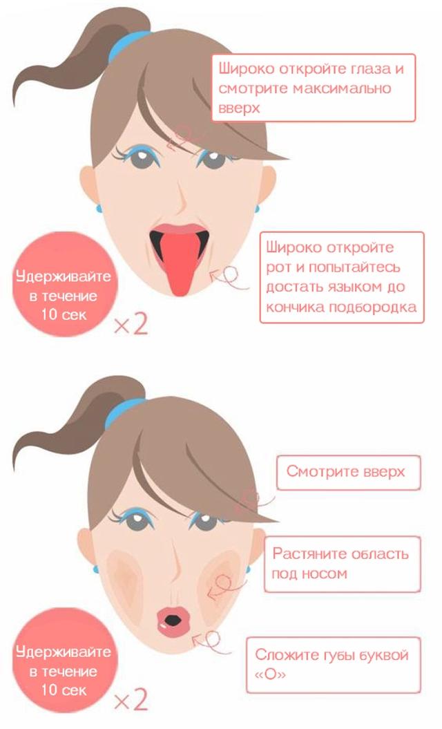 Как убрать второй подбородок в домашних условиях (инфографика) - Фото