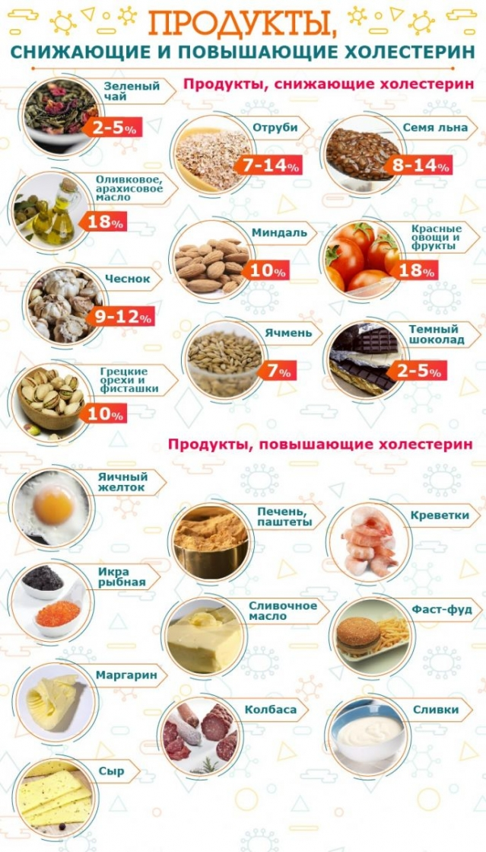 здоровое питание стол 5