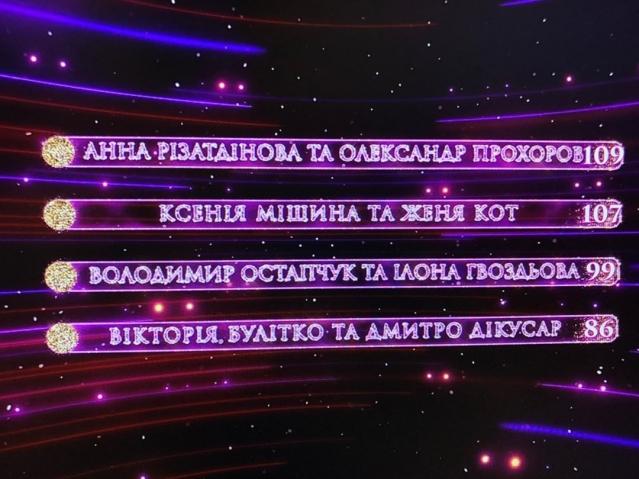"""""""Танці з зірками 2019"""": кто покинул шоу в 13 эфире?"""