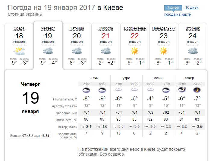 Погода в вершинина