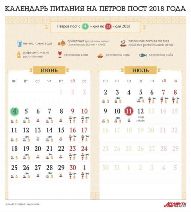 петров пост календарь питания по дням