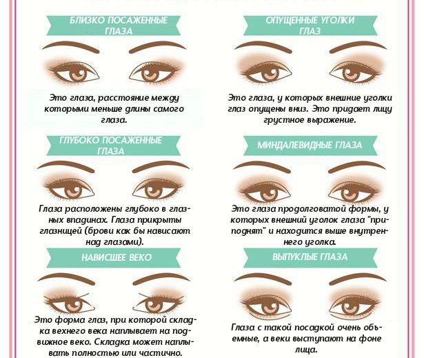 миндалевидная форма глаз фото