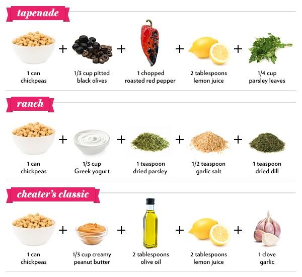 Как приготовить хумус