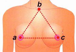 Операция по увеличению груди это опасно или нет
