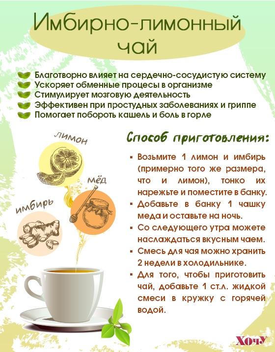 с Рецепт фото чая