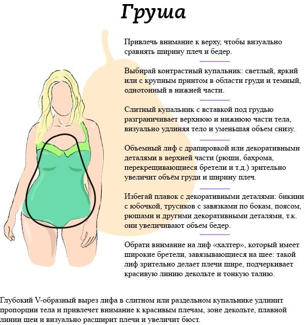 Как похудеть в бедрах груша