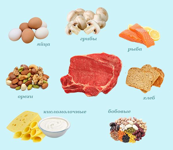 чем заменить мясо