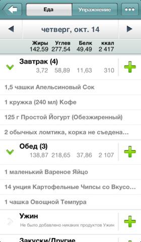 приложение для похудения на телефон