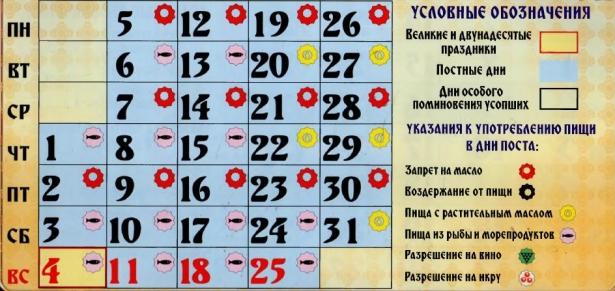 Календарь клева на черном море