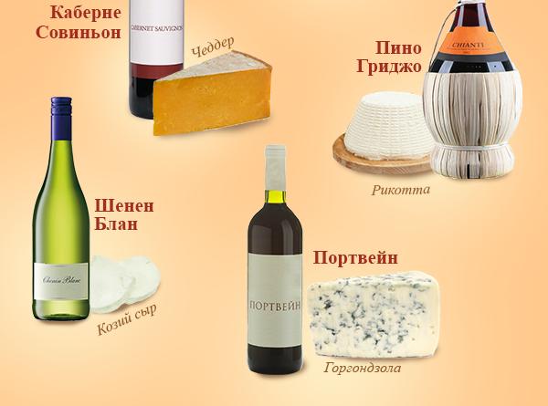 С чем идеально сочетаются сыры: как разнообразить вкус сырной тарелки
