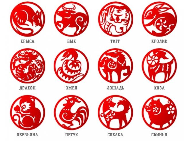 1957 год восточный гороскоп