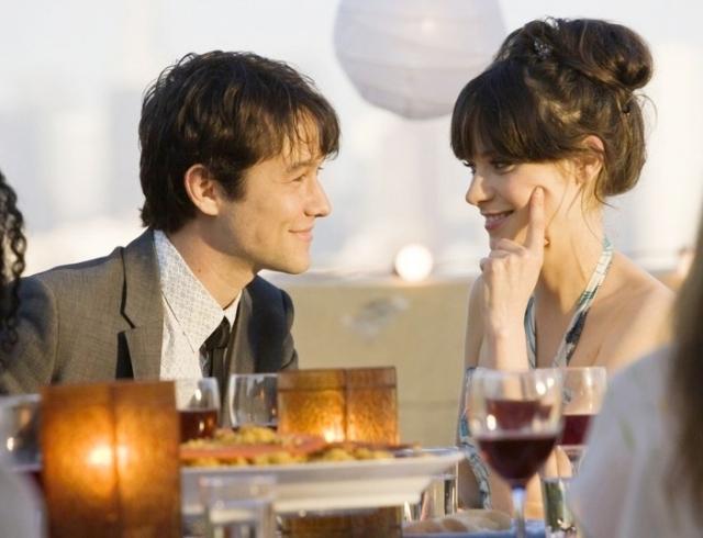 О чем говорить с мужчиной в первую встречу знакомства серьезные знакомства для интересного проведения времени