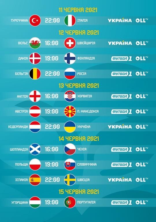 Евро-2020: расписание матчей для первого тура - фото №2