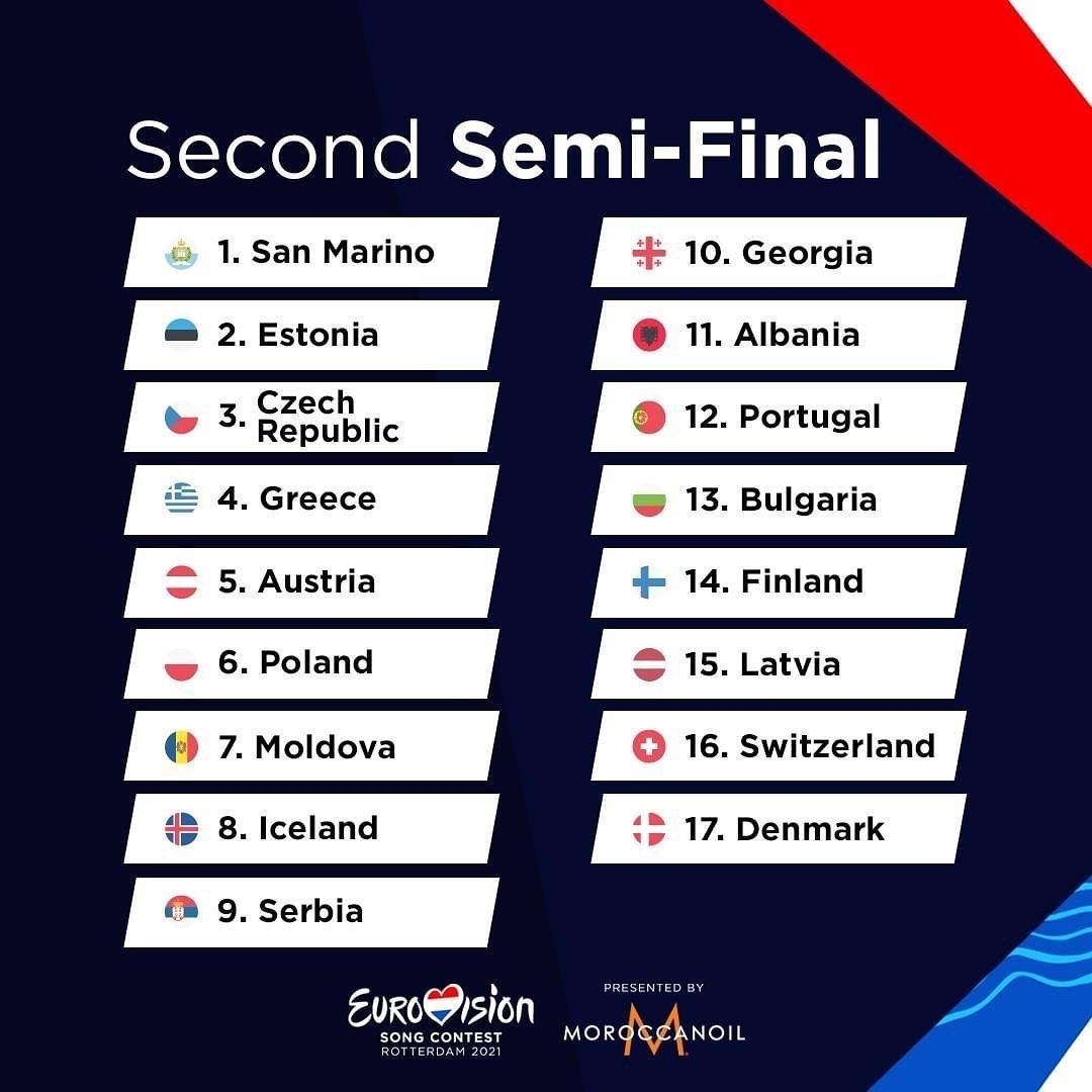 второй полуфинал евровидения 2021 порядок выступления