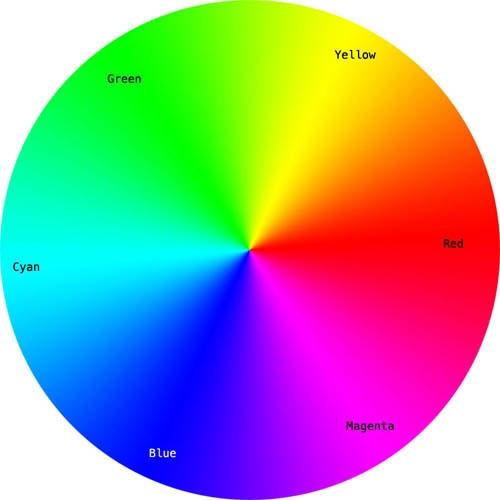 цветотипы основные цвета