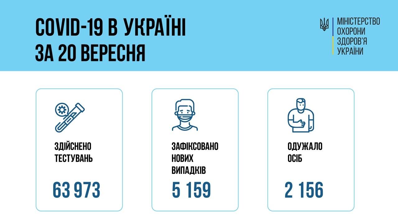 украина в желтой зоне карантина