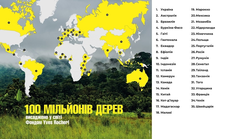 Фонд Yves Rocher висадив 100 мільйонів дерев у світі - фото №2