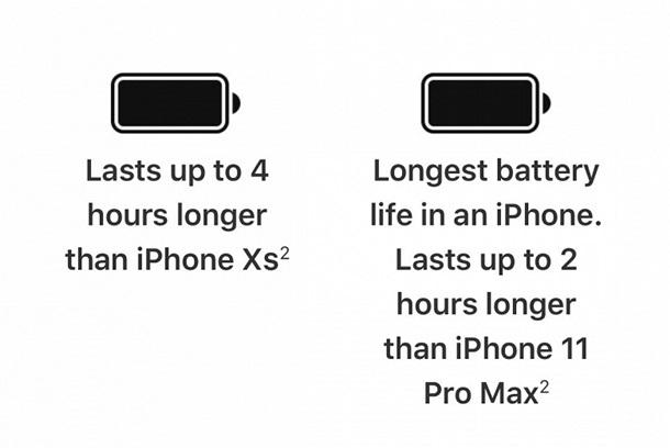 iPhone 12 Pro Max характеристики