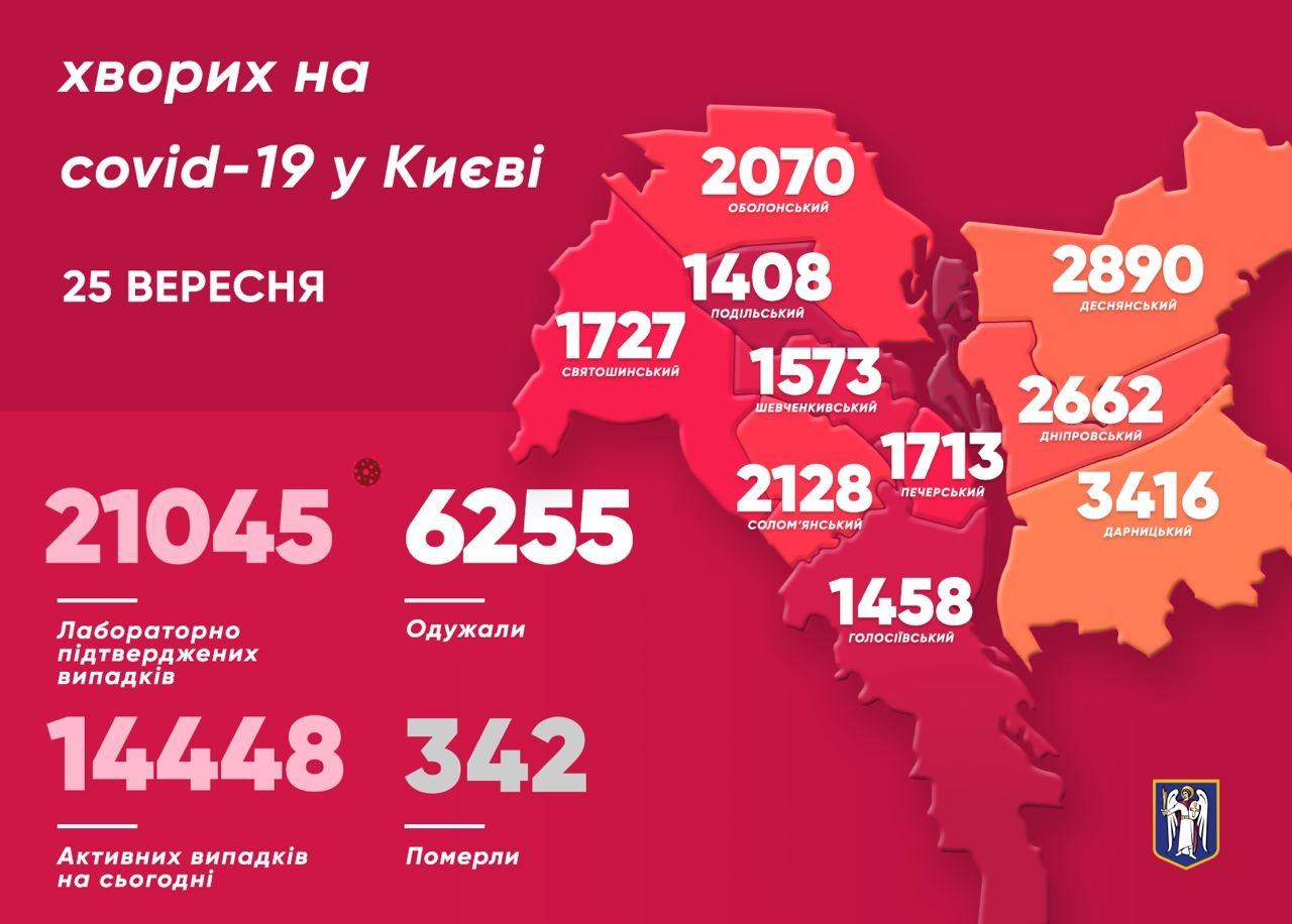 Карантин в Киеве инфографика за 25 сентября