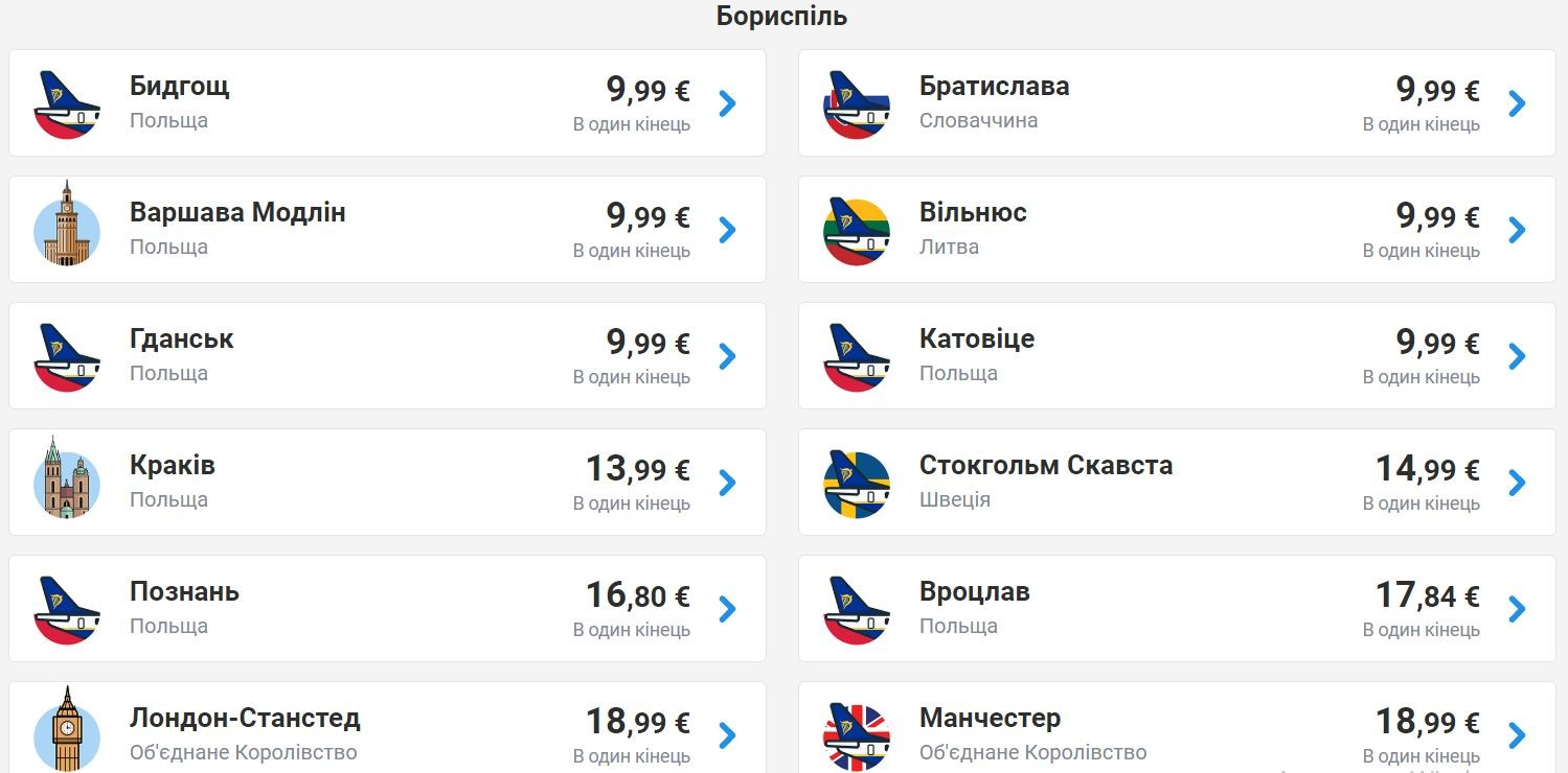В Лондон – за 19 €, в Мадрид – за 30 €: Ryanair распродает один миллион билетов - фото №1