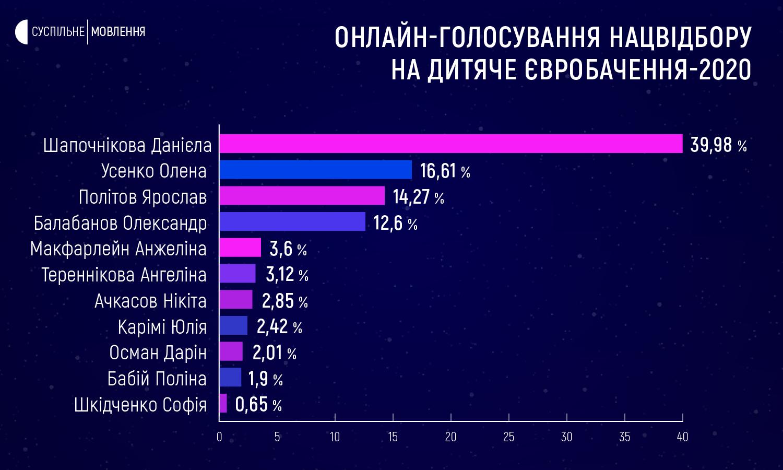 Александр Балабанов открывай