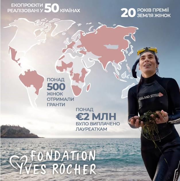 "Фонд Yves Rocher оголосив переможниць премії ""Земля Жінок 2021"" - фото №1"