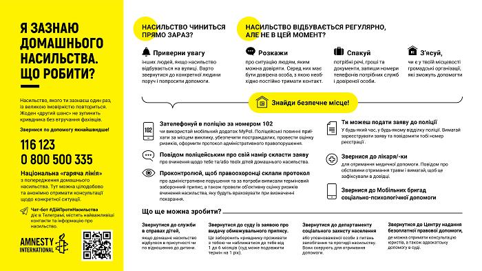 """""""Все не для дому"""": перший в Україні """"онлайн- магазин"""" проти домашнього насильства - фото №5"""