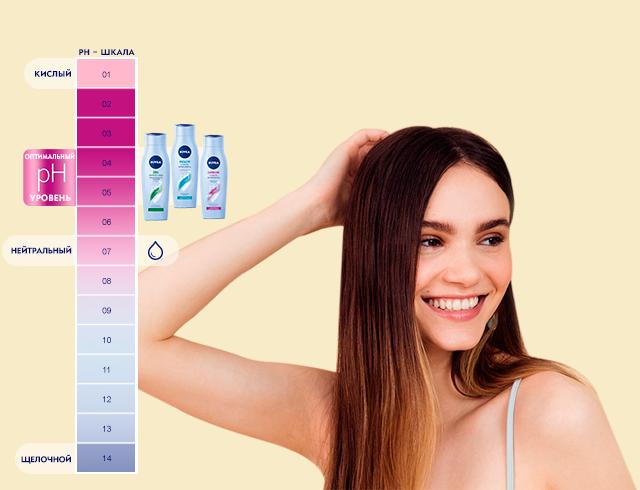 Разбор полетов: что такое pH баланс и насколько он важен в уходе за волосами - фото №2