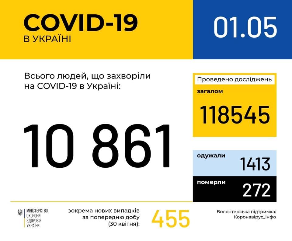 Степанов рассказал, когда в Украине начнут смягчать карантин (ОПРОС) - фото №1