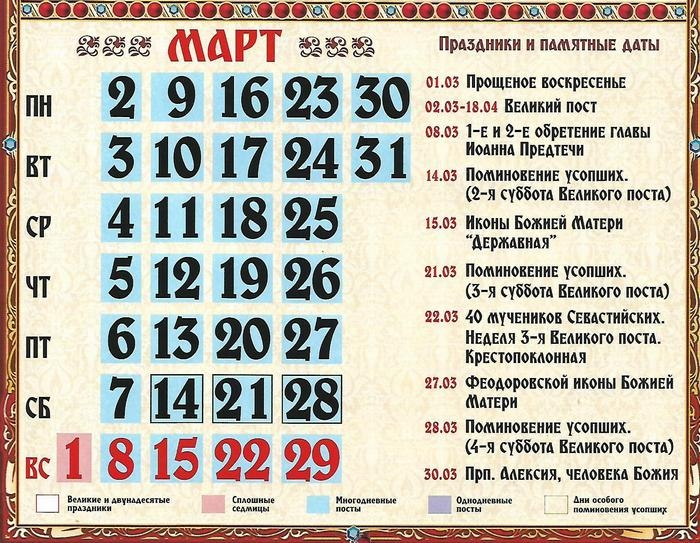 церковные праздники в марте 2020 года календарь