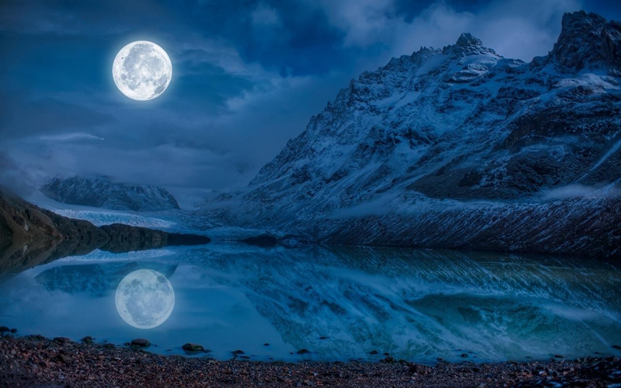 фазы луны в апреле 2021