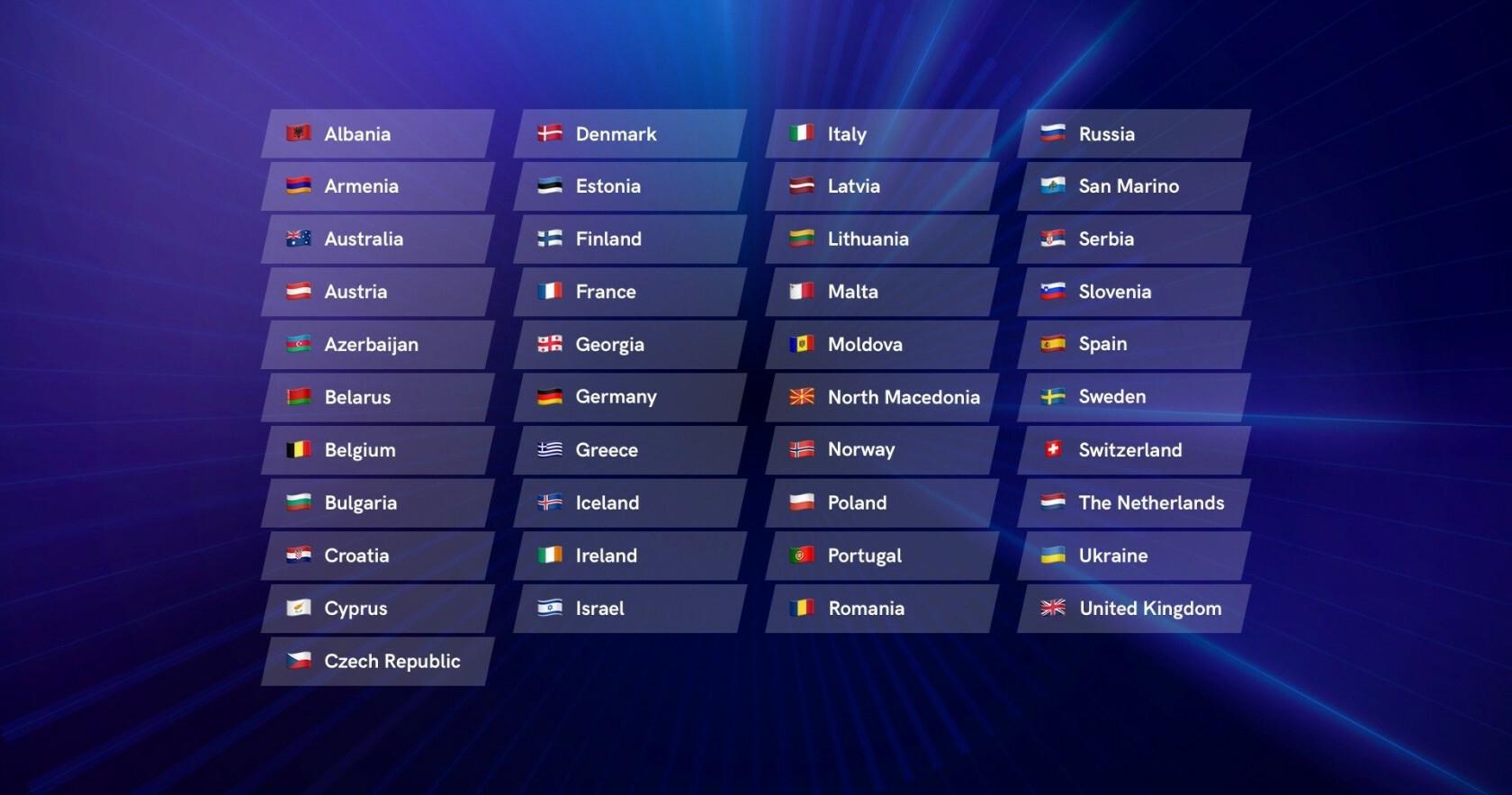 страны-участники евровидения 2021
