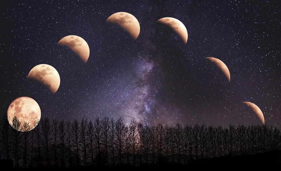фазы луны в июне 2020